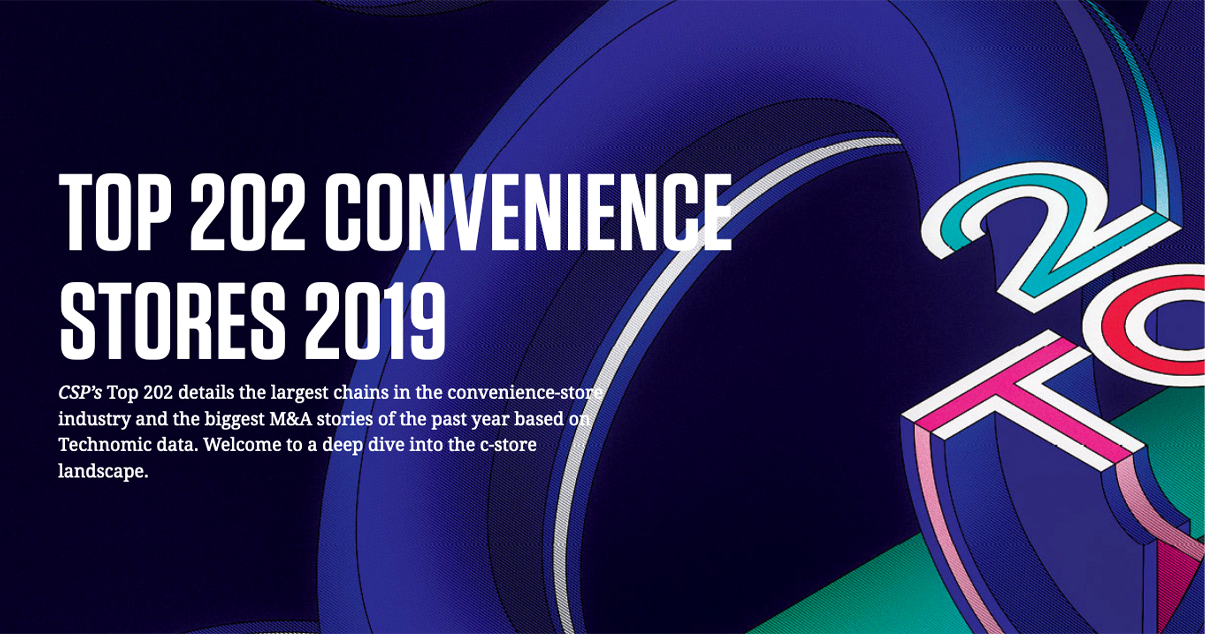 Top 202 Convenience Stores 2019