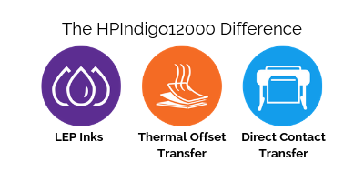 The HPIndigo12000 Difference